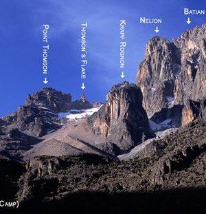 Mt Kenya view-of-peaks